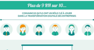 RH et transformation digitale