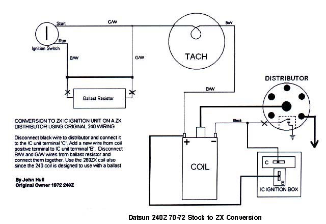 Datsun 620 Wiring Diagram For Distributor Wiring Diagram Library