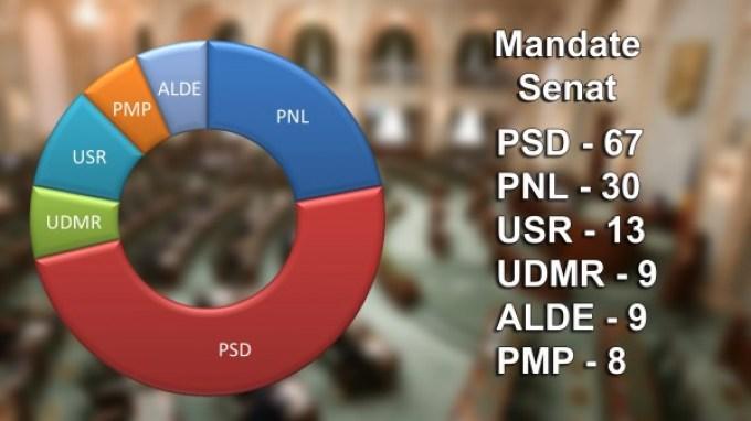 plen-senat-senatori