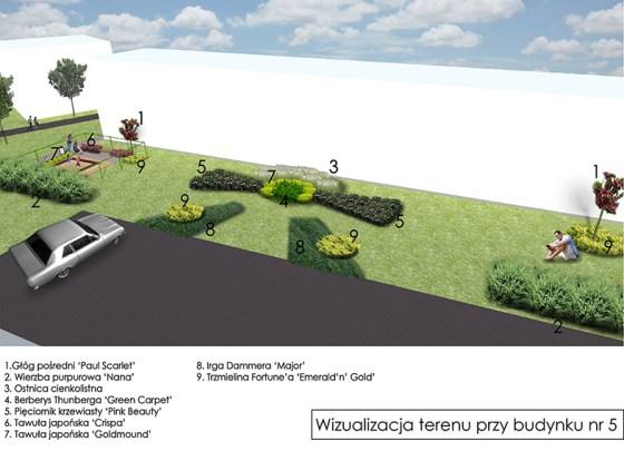 wizualizacja terenu przy budynku