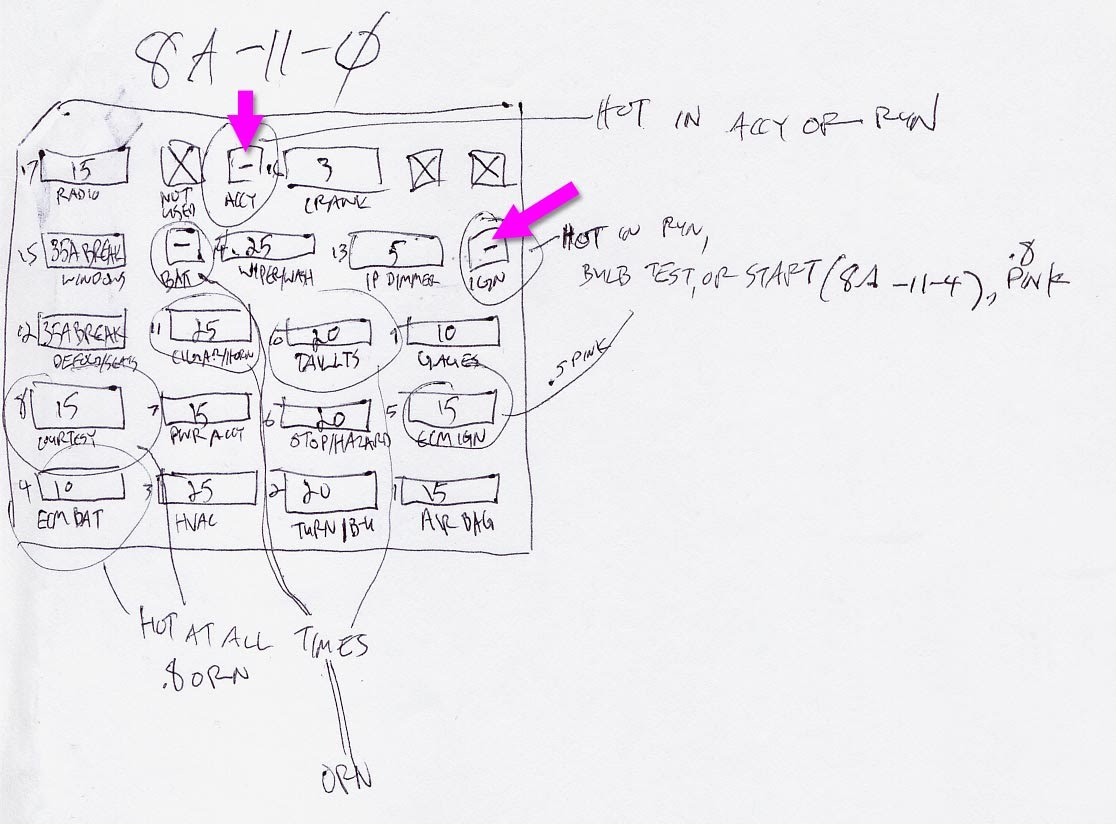 93_camaro_fuse_block?quality\\\=80\\\&strip\\\=all 1967 camaro wiring diagram & best 1967 camaro wiring diagram 68 camaro fuse box diagram at reclaimingppi.co