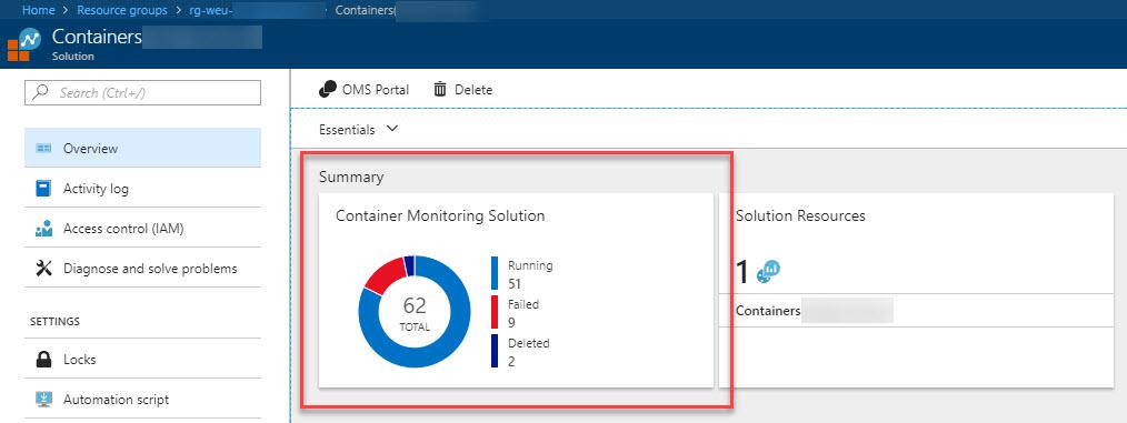 Easily monitor hosted Kubernetes in AKS using Log Analytics