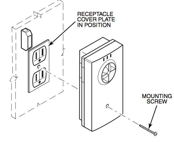 adt safewatch pro 3000 wiring diagram