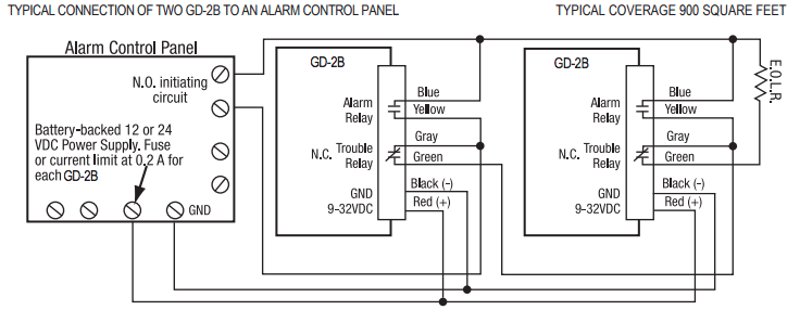 relay switch over ethernet