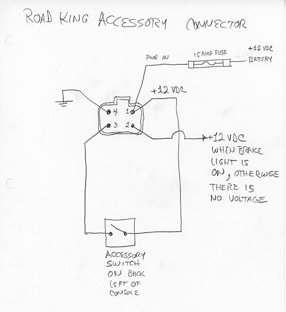 road king accessory wiring diagram