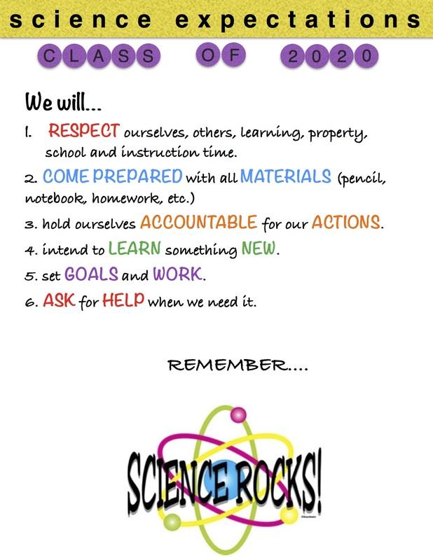 Classroom Expectations - Science Rocks!