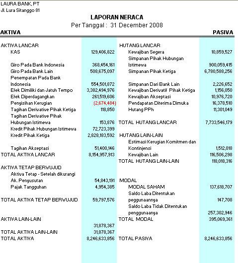 Contoh Jurnal Dalam Bahasa Indonesia Jurnal Ilmiah Wikipedia Bahasa Indonesia Ensiklopedia Bebas Proses Akntansi Bank Yang Mencakup Jurnal Umumbuku Besarneraca Saldo