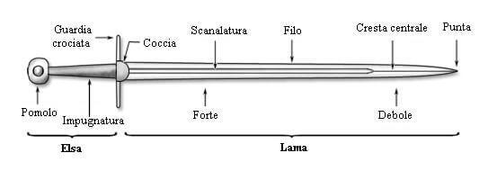 Sword_parts_ITA