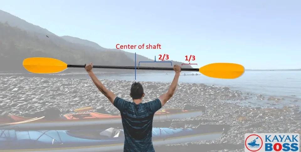 Kayak paddle selection method