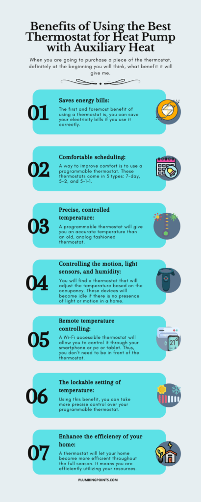 Benefits of Using the Best Thermostat for Heat Pump with Auxiliary Heat Infographic
