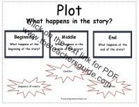 Narrative Elements Worksheets For 3rd Grade
