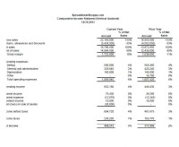 Income Statement Template - Free Excel Download
