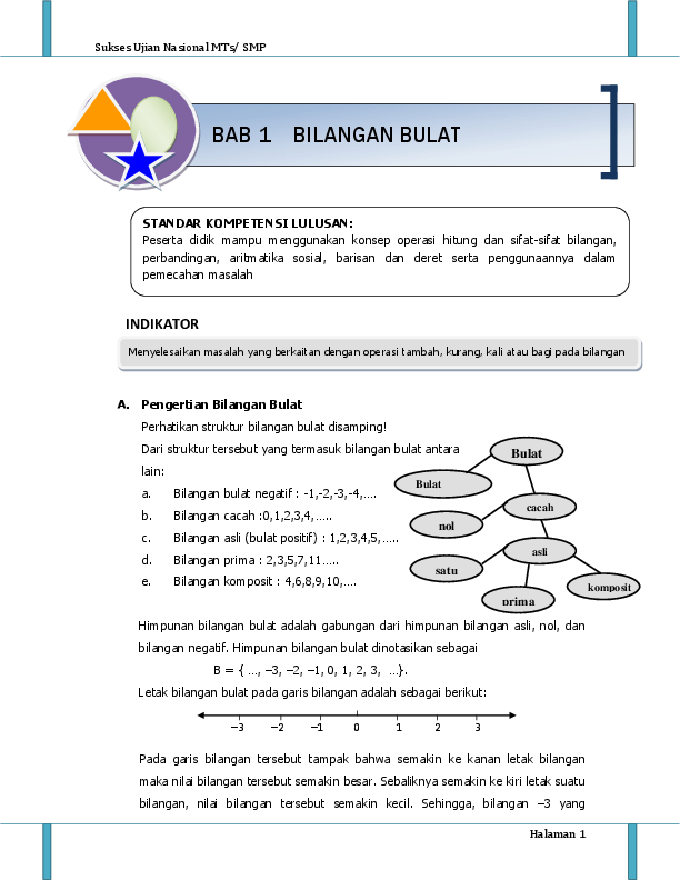 Pengertian Bilangan Bulat : pengertian, bilangan, bulat, Contoh, Bilangan, Bulat, Menggunakan, Garis, Terbaru