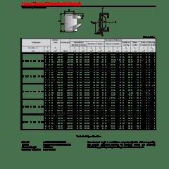 Tebal Kanal C Baja Ringan Lipped Channel Product Specifications Metric