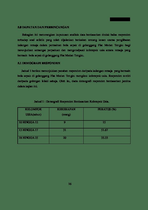 Contoh Laporan Dapatan Kajian