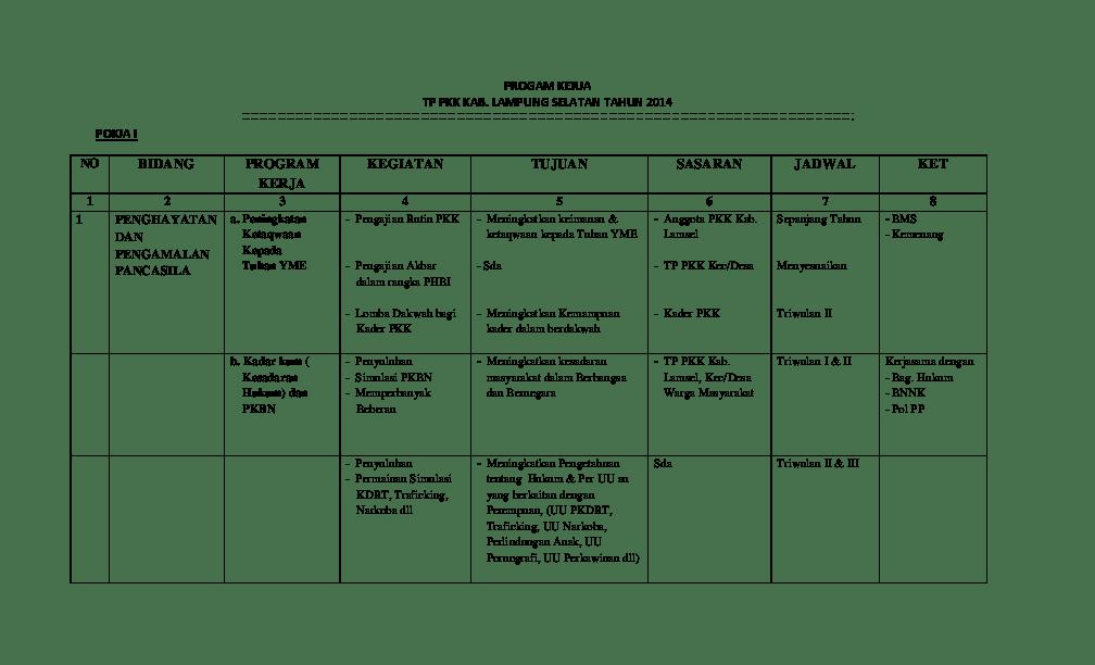 Buku agenda surat masuk/ keluar. Administrasi Program Kerja Buku Kegiatan Pokja 4 Pkk