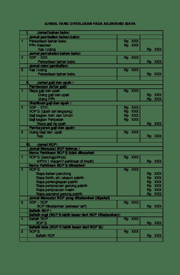 Contoh Jurnal Pembelian : contoh, jurnal, pembelian, Mengerjakan, Jurnal, Pembelian, IlmuSosial.id