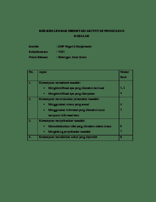 Contoh Lembar Observasi Aktivitas Siswa : contoh, lembar, observasi, aktivitas, siswa, Lembar, Observasi, Keaktifan, Siswa, Dalam, Belajar, Temukan, Cute766