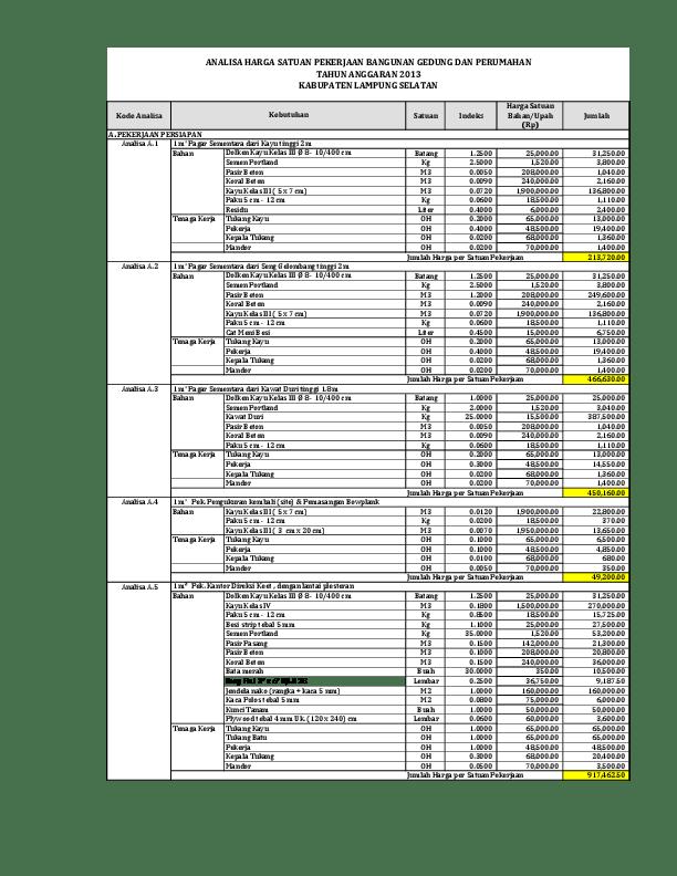 Analisa Harga Satuan Pekerjaan Wiremesh Per M2 : analisa, harga, satuan, pekerjaan, wiremesh, Analisa, Harga, Satuan, Pekerjaan, Wiremesh, Kumpulan, Cute766