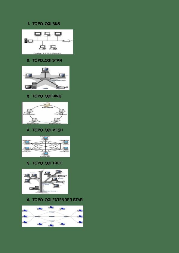 Topologi Bus : topologi, TOPOLOGI, ᏝᏌᏨᏥᎽ, ᎷᎯᏌᏝᎯᏁᎯ, Academia.edu