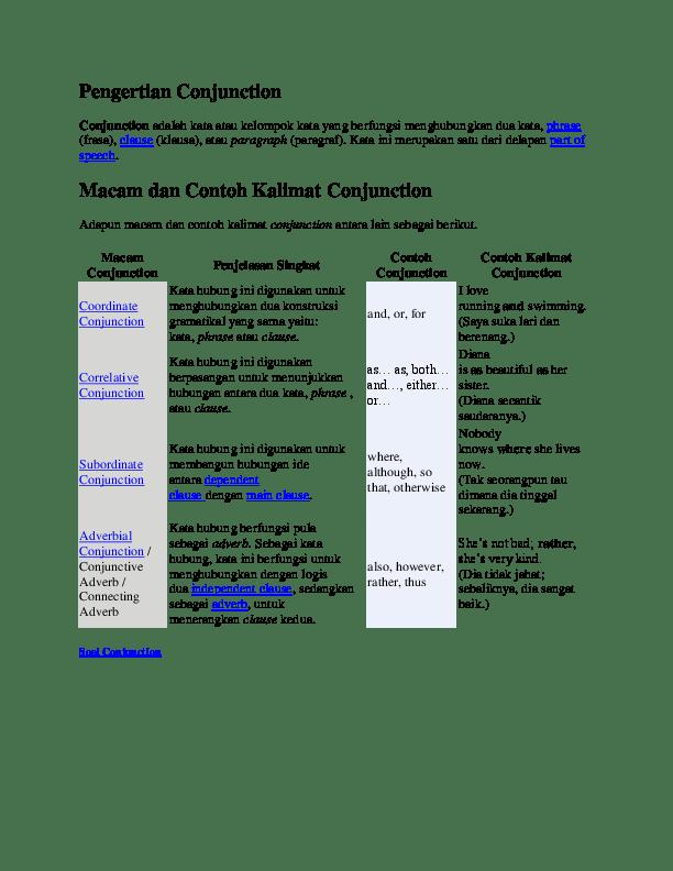 Contoh Kalimat Cause And Effect : contoh, kalimat, cause, effect, Contoh, Cause, Effect, Kalimat, Kumpulan
