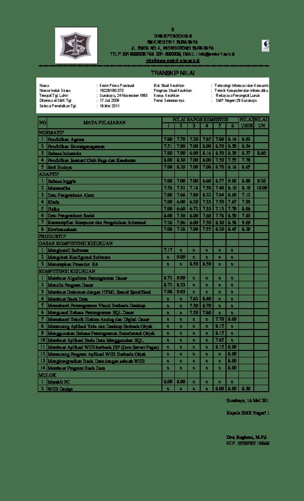 Contoh Transkrip Nilai Sma 2019 : contoh, transkrip, nilai, Contoh, Transkrip, Nilai, IlmuSosial.id