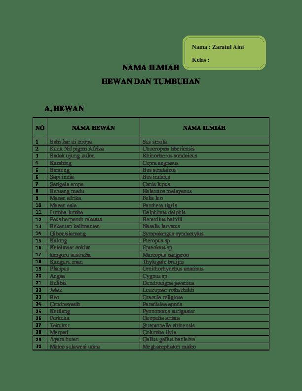 Sistem Tata Nama Makhluk Hidup - Sridianti.com