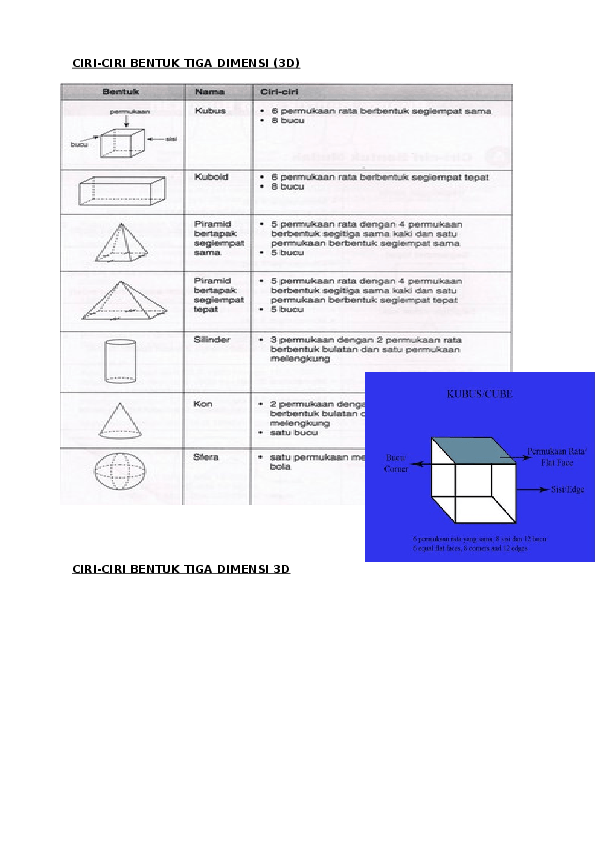 Ciri Ciri Karya Seni Rupa 3 Dimensi : karya, dimensi, Benda, Dimensi, IlmuSosial.id