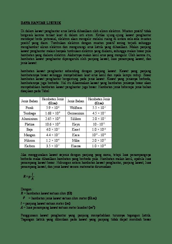 Hambatan Jenis Kawat : hambatan, jenis, kawat, Jember, University,, Indonesia, Physics, Education, Academia.edu