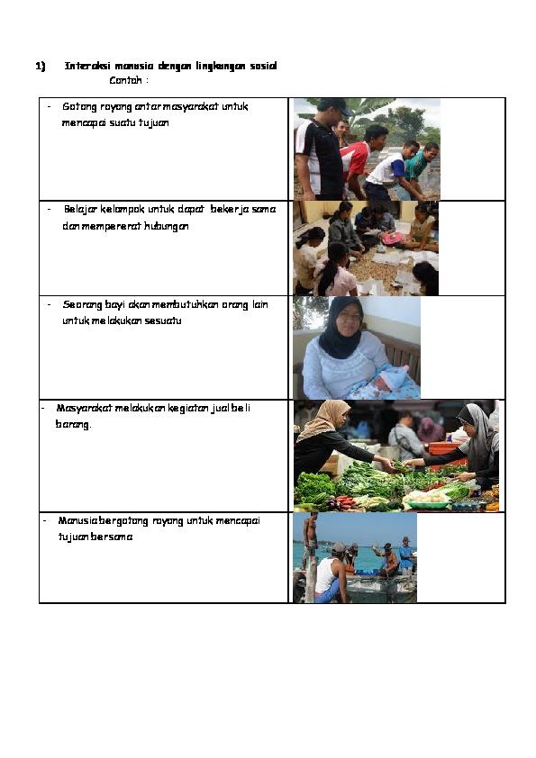 Contoh Interaksi Manusia Dengan Lingkungan Budaya : contoh, interaksi, manusia, dengan, lingkungan, budaya, Kenali, Unsur, Budaya, Hasil, Interaksi, Manusia, Dalam, Sosiologi, Merdeka, Cute766