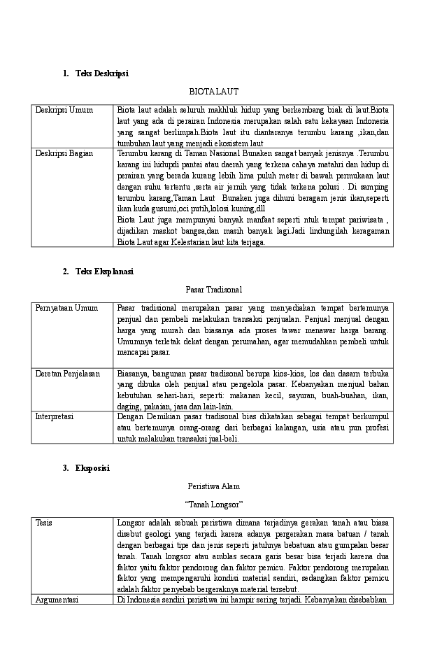 Apa Itu Teks Deskripsi Bagian : deskripsi, bagian, Deskripsi, Ferry, Lubis, Academia.edu