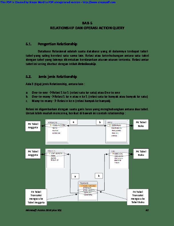 Pengertian Relasi Antar Tabel : pengertian, relasi, antar, tabel, Relasi, Academia.edu