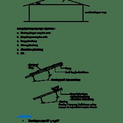 Koefisien Reng Baja Ringan Pdf 1639 Konstruksi Gudang Disertai Contoh Perhitungan