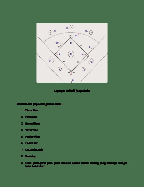 Lapangan Softball : lapangan, softball, Lapangan, Softball, Antari, Academia.edu