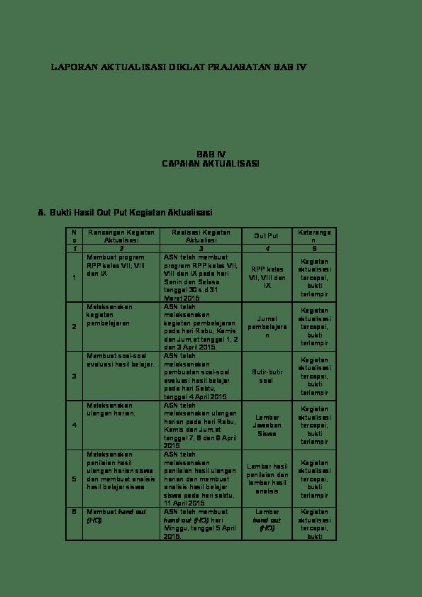 Contoh Format Laporan Kinerja Harian Guru Seputar Laporan Cute766