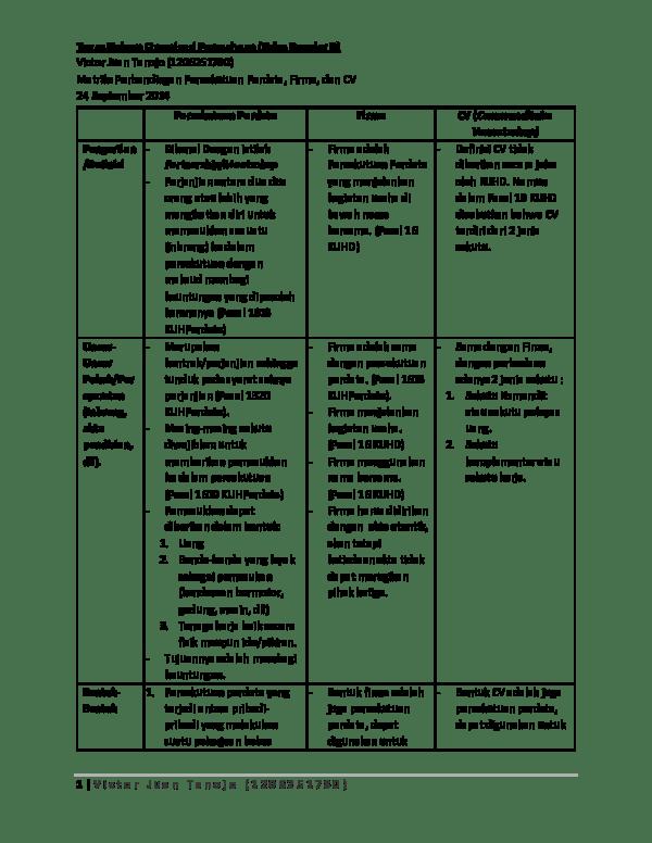 Perbedaan Cv Dan Firma : perbedaan, firma, Matrix, Firma, Janet, Academia.edu