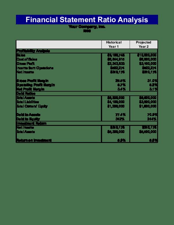 Laporan Keuangan Xls : laporan, keuangan, Analisis, Rasio, Laporan, Keuangan, Rahmania, Academia.edu