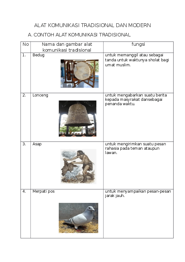 8 Alat Komunikasi Tradisional pada Masa Kuno - kumparan.com