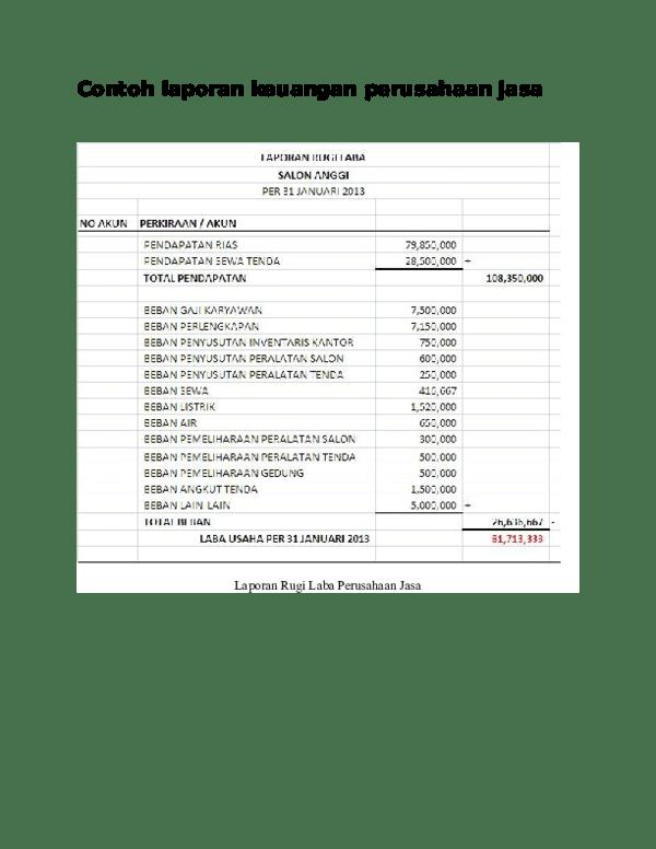 Contoh Laporan Keuangan Perusahaan Jasa Salon : contoh, laporan, keuangan, perusahaan, salon, Contoh, Laporan, Keuangan, Perusahaan, Salon, Nusagates