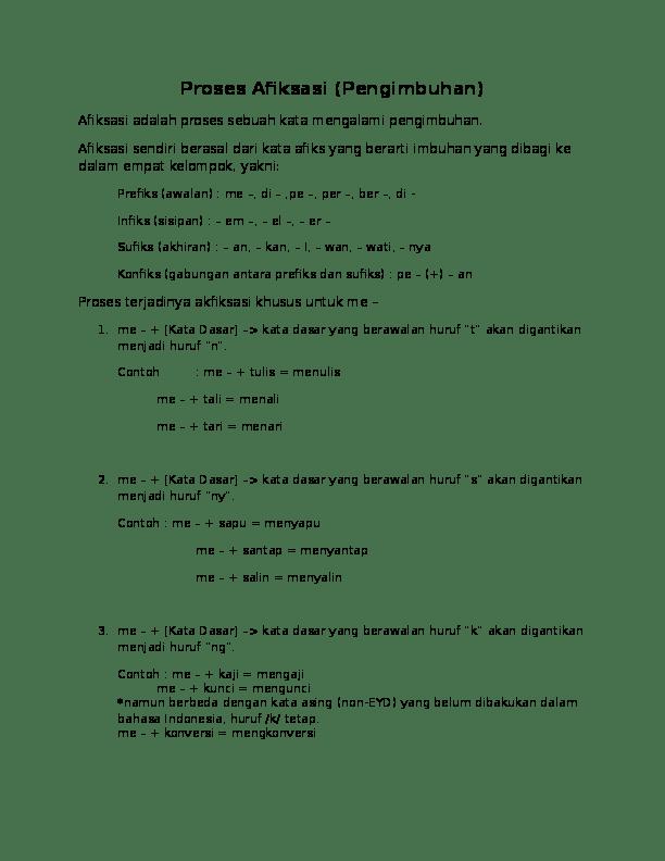 Contoh Afiksasi : contoh, afiksasi, Proses, Afiksasi, (Pengimbuhan, Academia.edu