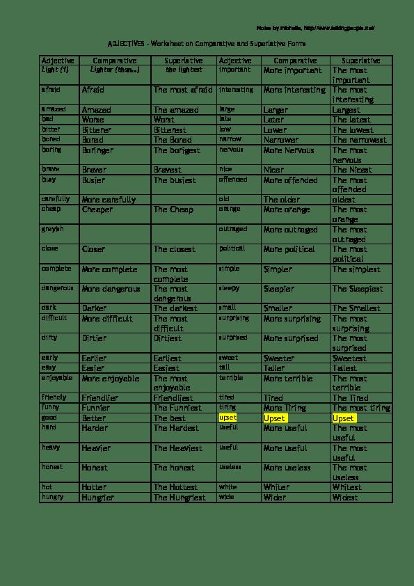 doc adjectives worksheet on