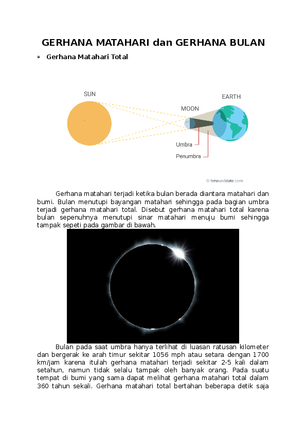 Gerhana Bulan Dan Penjelasannya : gerhana, bulan, penjelasannya, Gambar, Gerhana, Matahari, Bulan, Penjelasannya, Viral
