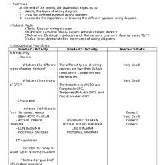 How To Draw House Wiring Diagram Viper Alarm 5002 Lesson Plan In Electrical Installation And Maintenance Grade 10 Docx