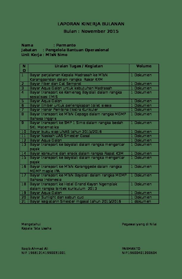 Contoh Laporan Kinerja Harian Guru Kemenag Seputar Laporan Cute766