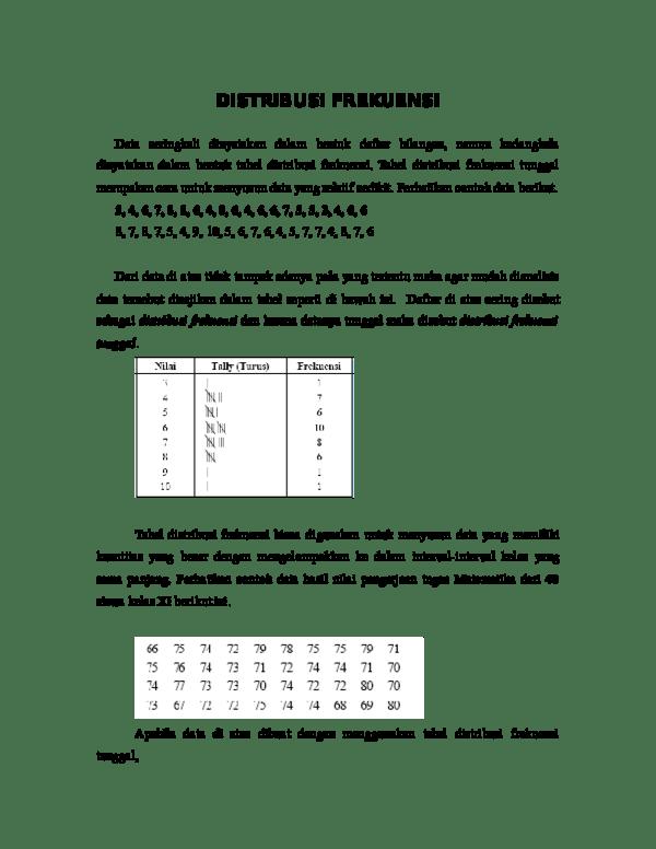 Contoh Soal Distribusi Frekuensi : contoh, distribusi, frekuensi, Contoh, Tabel, Distribusi, Frekuensi, Penyelesaiannya, Terbaru