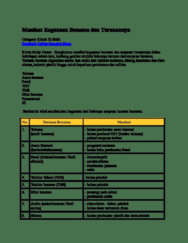 Kegunaan Senyawa Turunan Benzena : kegunaan, senyawa, turunan, benzena, Manfaat, Kegunaan, Benzena, Turunannya.docx, Adrianto, Shifa, Academia.edu