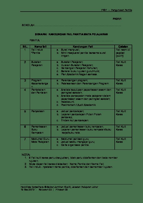 Empat buku dongeng dan kisah teladan untuk merayakan hari dongeng. Doc Pk01 1 Senarai Kandungan Fail Panitia Unit Disiplin Smktpr Academia Edu