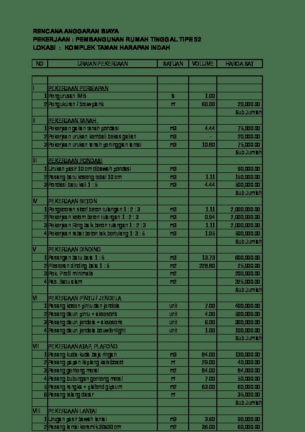 Rab Rumah Type 36 Excel : rumah, excel, RUMAH, Fakhrul, Academia.edu