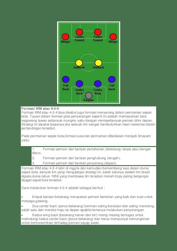 Sebutkan Beberapa Formasi Permainan Dalam Sepak Bola : sebutkan, beberapa, formasi, permainan, dalam, sepak, Sebutkan, Beberapa, Formasi, Dalam, Permainan, Sepak, Berbagai