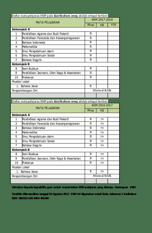 Kkm Kelas 3 Sd Kurikulum 2013 Revisi 2018 : kelas, kurikulum, revisi, Bahasa, Sunda, Kurikulum, Revisi